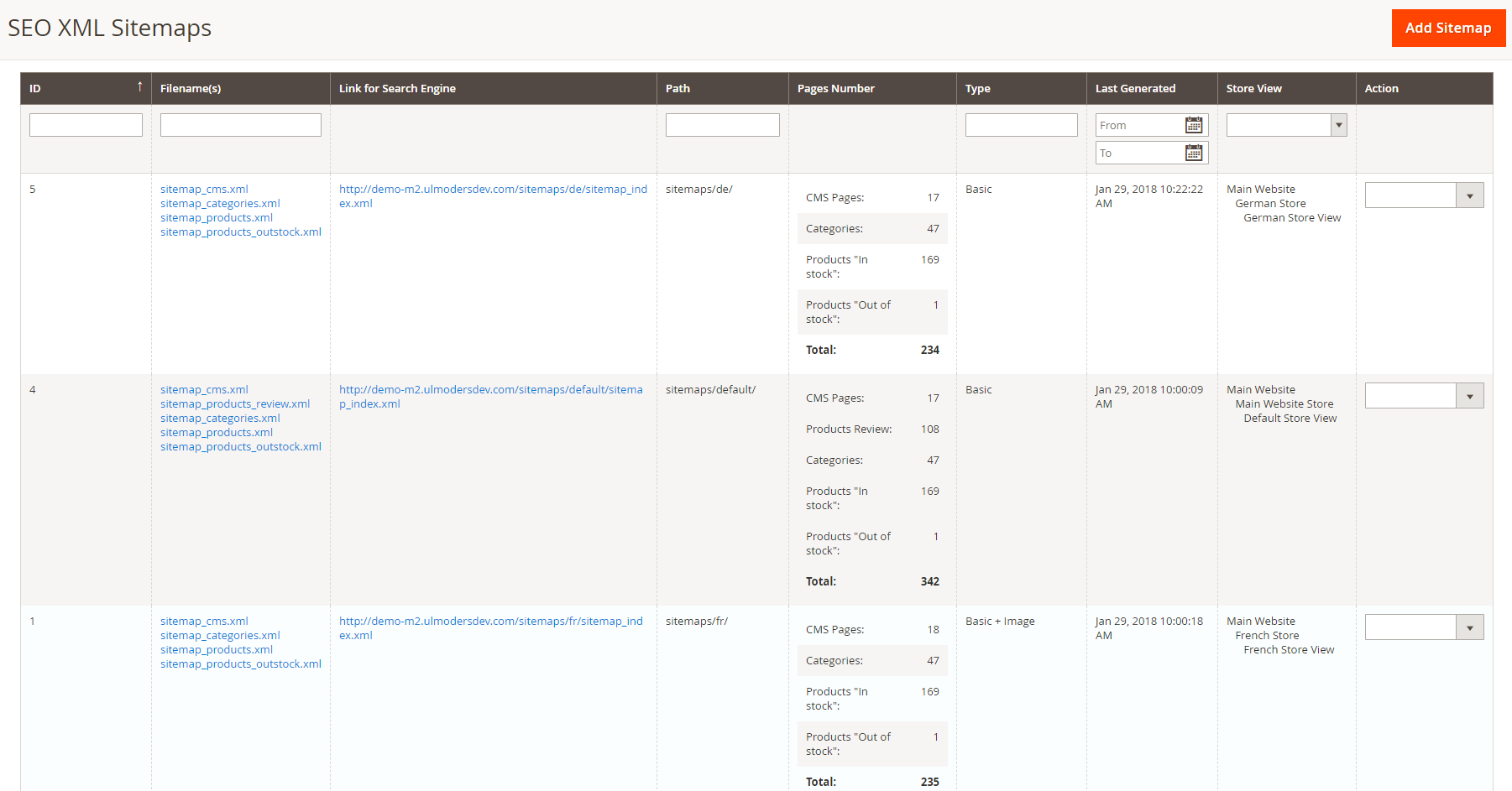 Manage sitemaps from grid