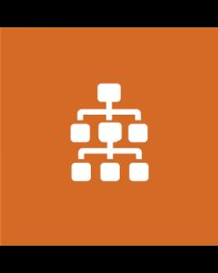 XML sitemap splitter for Magento 2