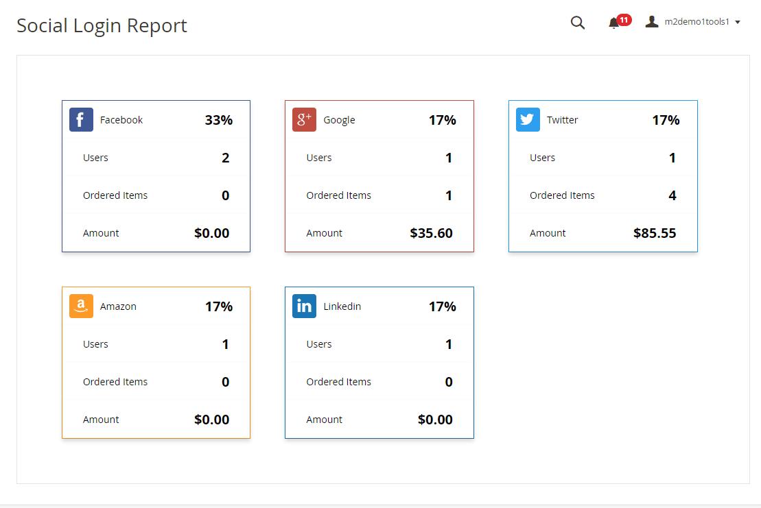 Social Login report
