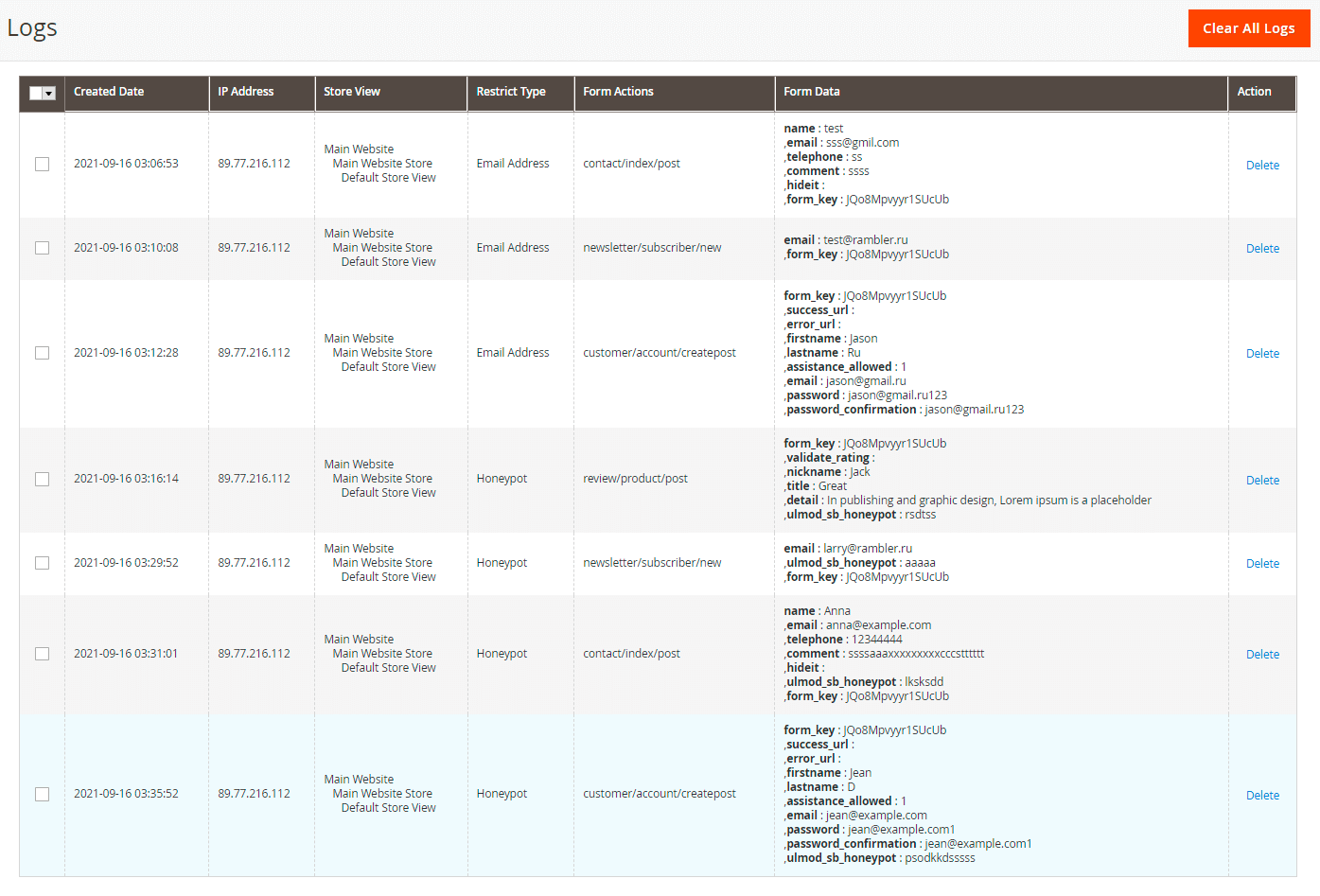 List of spam blocked in the backend grid