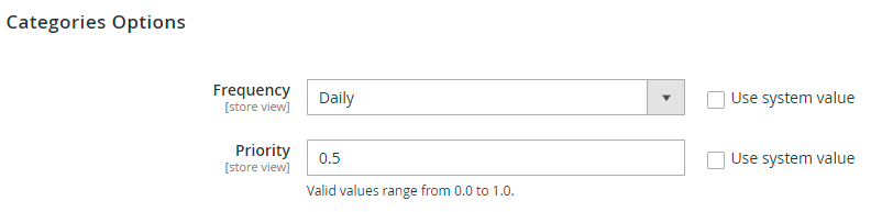 Sitemap categories config
